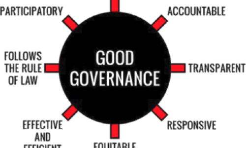 Aspects of good governance